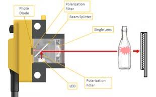 Ache um sensor reflexivo de maneira prática e segura agora